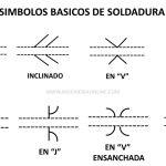 SIMBOLOS BASICOS DE SOLDADURA